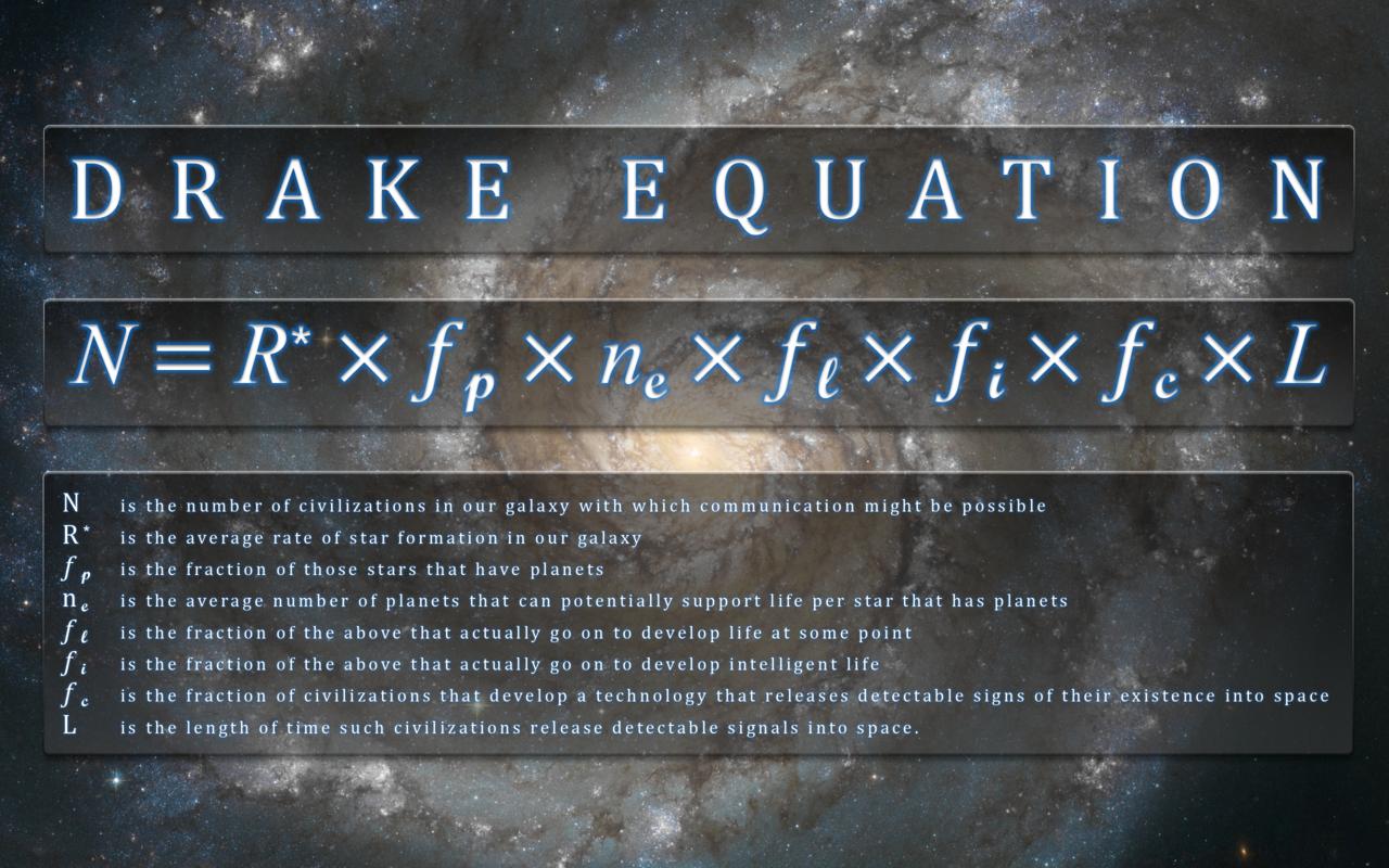 Οι εξισώσεις Drake και Seager και το παράδοξο του Fermi