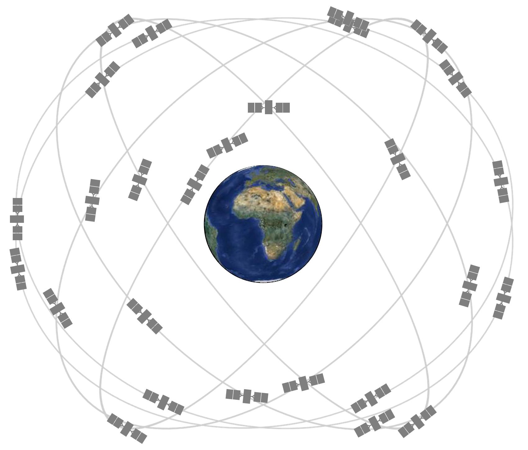 Το Παγκόσμιο Σύστημα Εντοπισμού Θέσης (GPS)…(του Διονύση Λιναρδάτου)